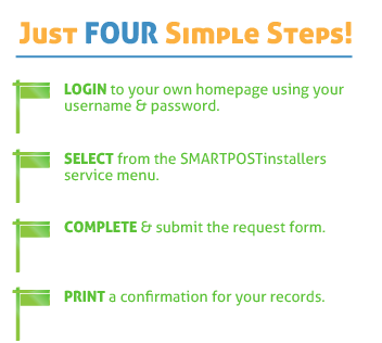 Four Steps at SMARTPOSTinstallers.com